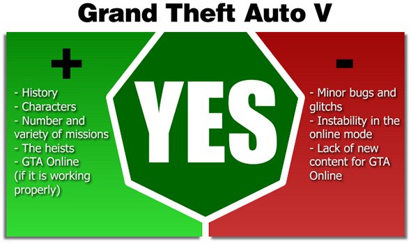 Grand Theft Auto V - English